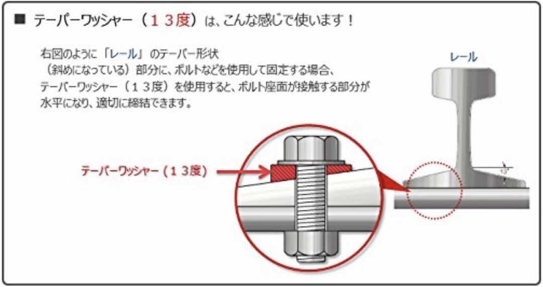 GIVI新作トレッカーALASKA【日本最速レビュー】 61