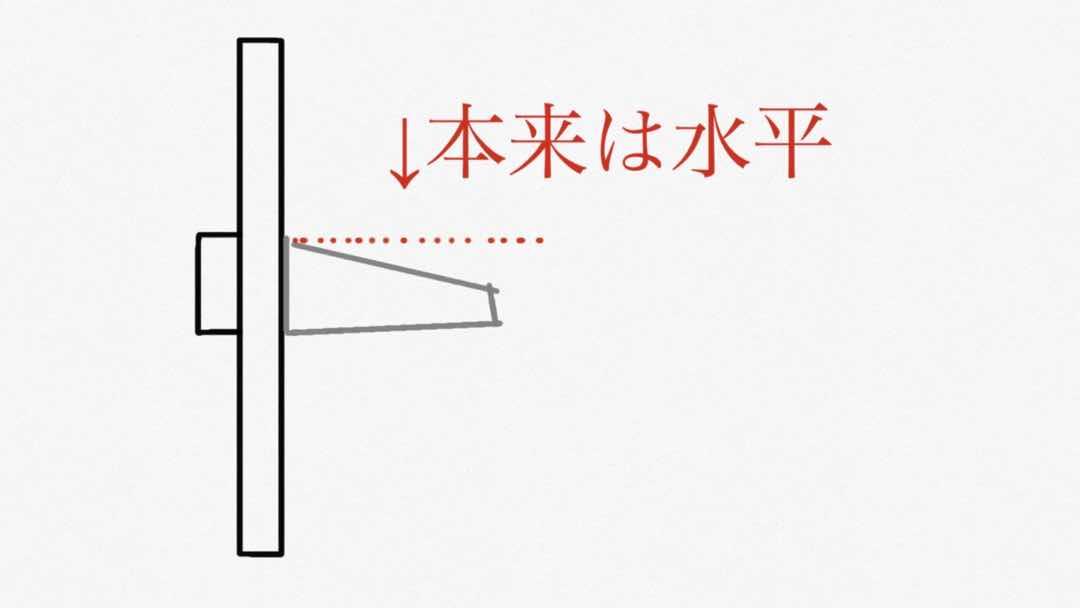GIVI新作トレッカーALASKA【日本最速レビュー】 60
